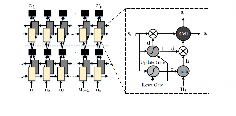 A Binary Convolutional Encoder-decoder Network for Real-time Natural